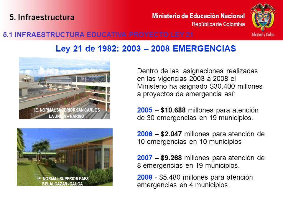 Ministerio de Educación Nacional República de Colombia Dentro de las asignaciones realizadas en las vigencias 2003 a 2008 el Ministerio ha asignado $3