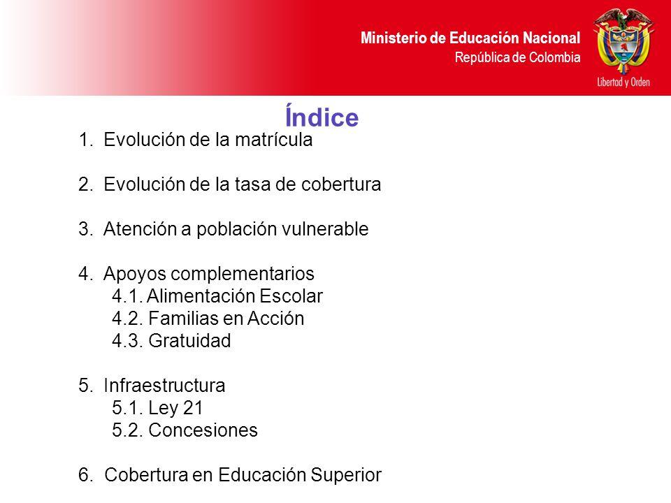 Ministerio de Educación Nacional República de Colombia Índice 1.Evolución de la matrícula 2.Evolución de la tasa de cobertura 3.Atención a población v