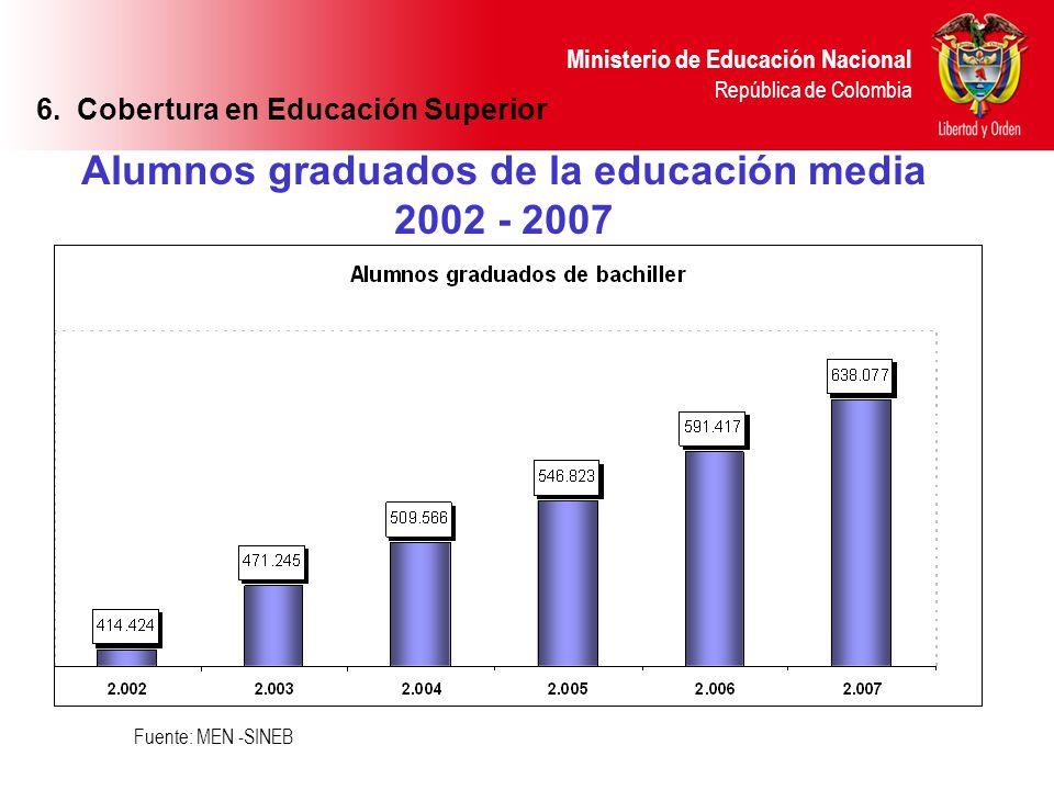 Ministerio de Educación Nacional República de Colombia Alumnos graduados de la educación media 2002 - 2007 Fuente: MEN -SINEB 6. Cobertura en Educació