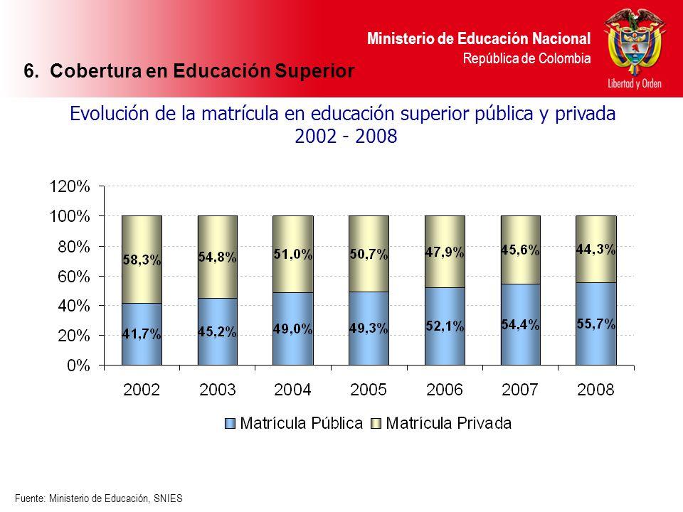 Ministerio de Educación Nacional República de Colombia Evolución de la matrícula en educación superior pública y privada 2002 - 2008 Fuente: Ministeri