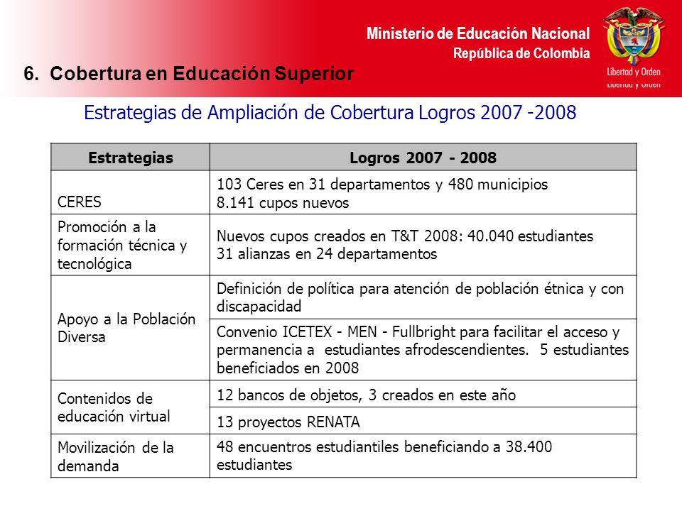 Ministerio de Educación Nacional República de Colombia Estrategias de Ampliación de Cobertura Logros 2007 -2008 EstrategiasLogros 2007 - 2008 CERES 10