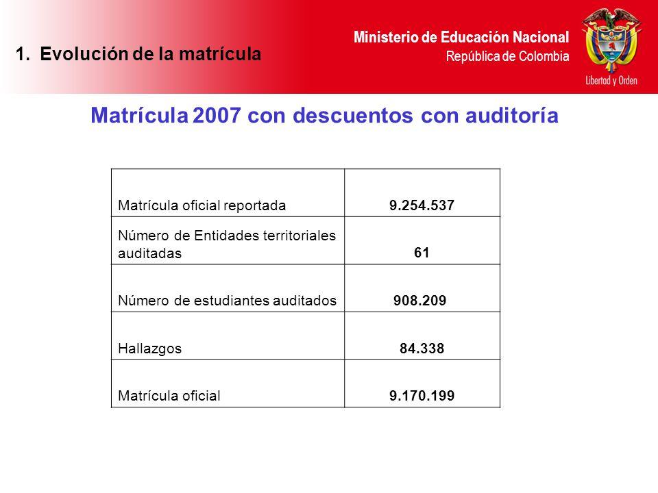 Ministerio de Educación Nacional República de Colombia Matrícula 2007 con descuentos con auditoría 1.Evolución de la matrícula Matrícula oficial repor