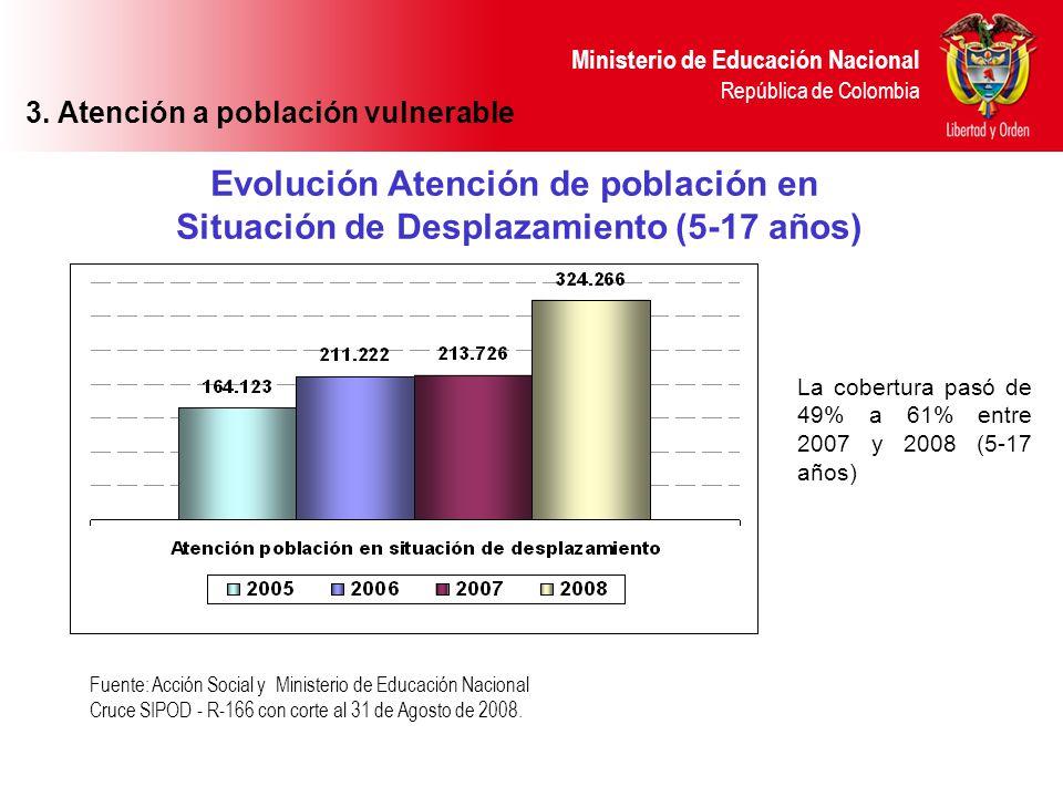 Ministerio de Educación Nacional República de Colombia Evolución Atención de población con Discapacidad (5-16 años) (*) Informaci ó n preliminar con corte a 3 de septiembre de 2008 de 2008 Dato Nacional-fuente Oficina de Planeaci ó n – SINEB 3.
