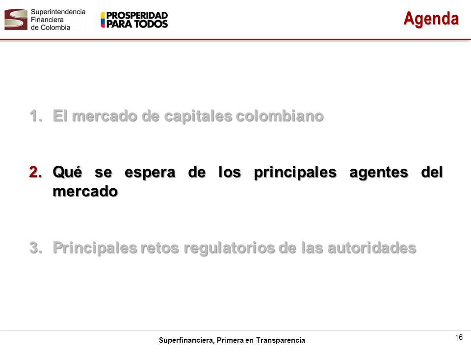 Superfinanciera, Primera en Transparencia 16 1.El mercado de capitales colombiano 2.Qué se espera de los principales agentes del mercado 3.Principales