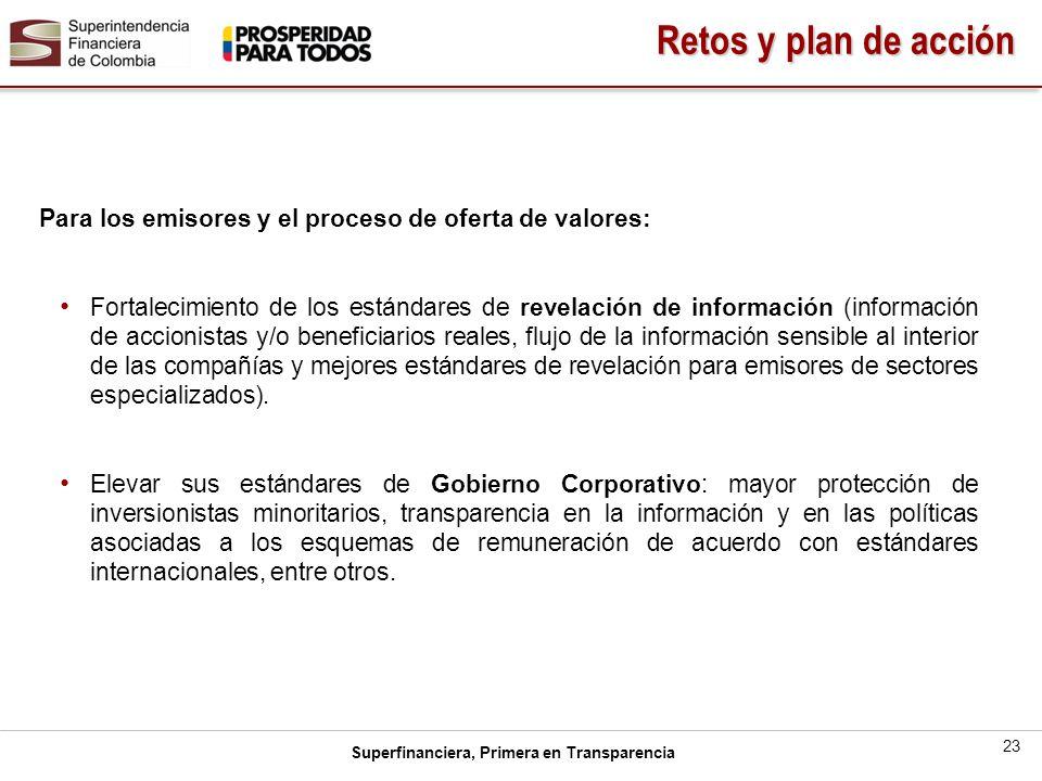 Superfinanciera, Primera en Transparencia 23 Para los emisores y el proceso de oferta de valores: Fortalecimiento de los estándares de revelación de i