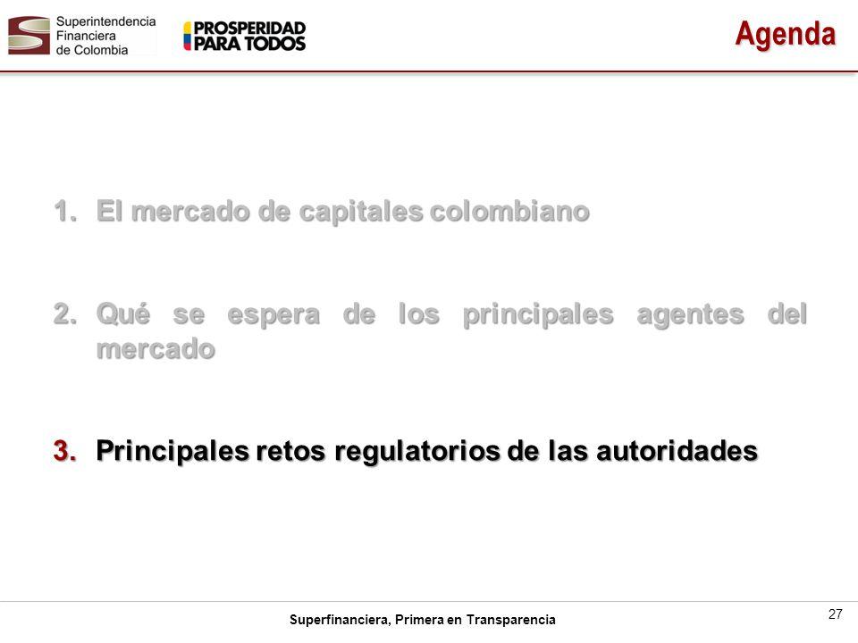 Superfinanciera, Primera en Transparencia 27 1.El mercado de capitales colombiano 2.Qué se espera de los principales agentes del mercado 3.Principales