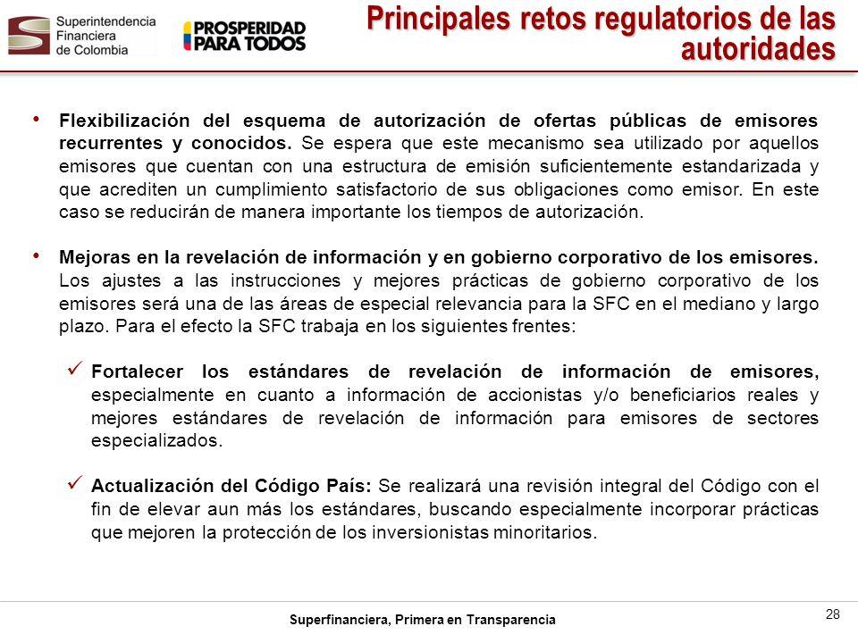 Superfinanciera, Primera en Transparencia 28 Flexibilización del esquema de autorización de ofertas públicas de emisores recurrentes y conocidos. Se e