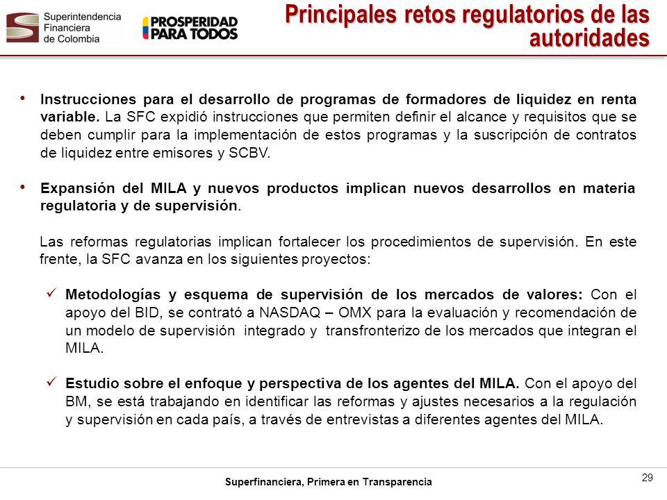 Superfinanciera, Primera en Transparencia 29 Instrucciones para el desarrollo de programas de formadores de liquidez en renta variable. La SFC expidió