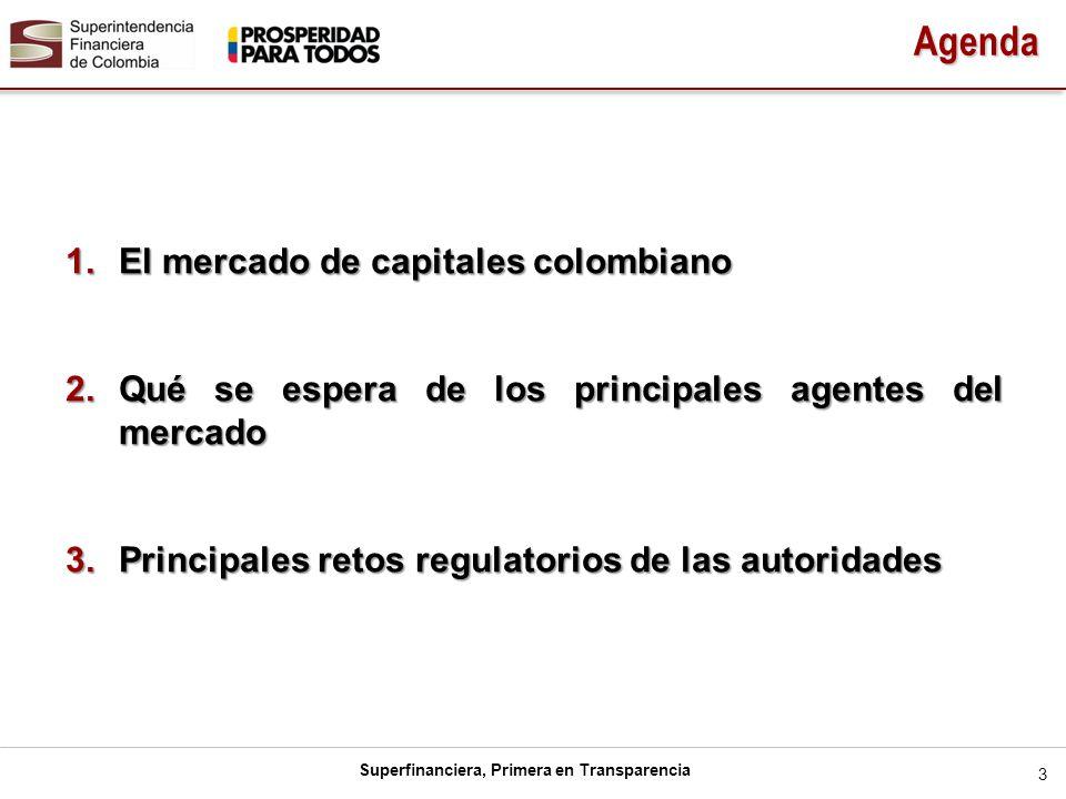 Superfinanciera, Primera en Transparencia Agenda 1.El mercado de capitales colombiano 2.Qué se espera de los principales agentes del mercado 3.Princip