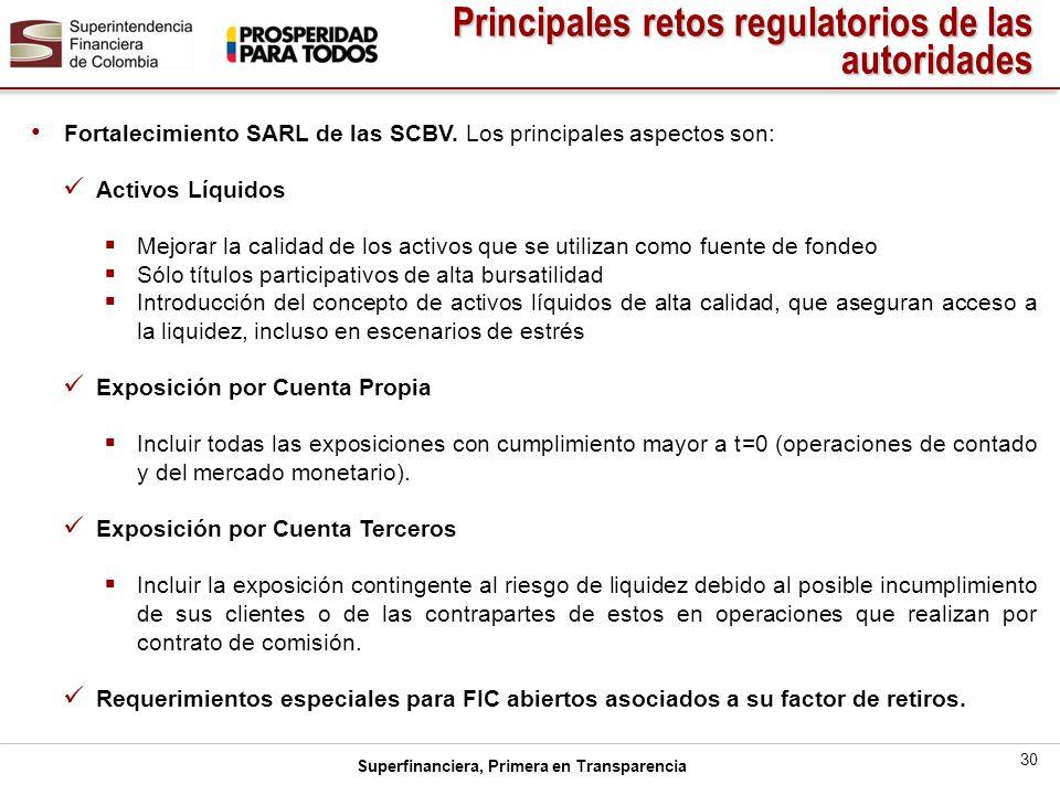 Superfinanciera, Primera en Transparencia 30 Fortalecimiento SARL de las SCBV. Los principales aspectos son: Activos Líquidos Mejorar la calidad de lo