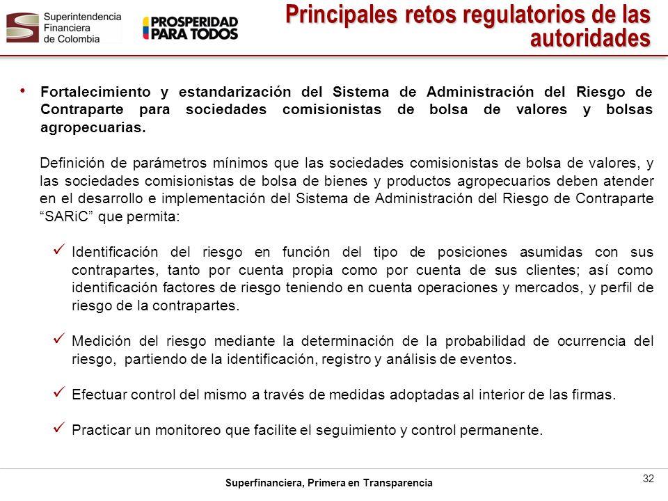 Superfinanciera, Primera en Transparencia 32 Fortalecimiento y estandarización del Sistema de Administración del Riesgo de Contraparte para sociedades