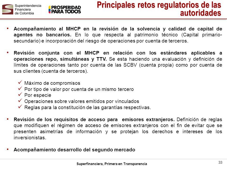 Superfinanciera, Primera en Transparencia 33 Acompañamiento al MHCP en la revisión de la solvencia y calidad de capital de agentes no bancarios. En lo