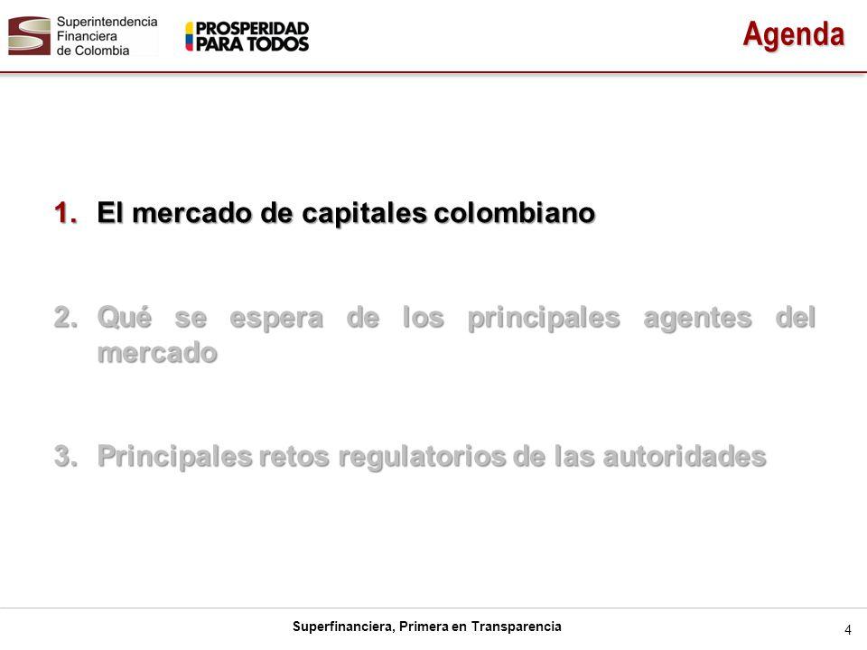 Superfinanciera, Primera en Transparencia 1.El mercado de capitales colombiano 2.Qué se espera de los principales agentes del mercado 3.Principales re