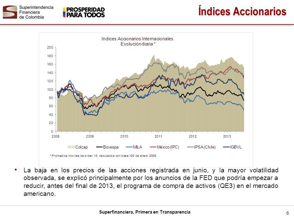 Superfinanciera, Primera en Transparencia La baja en los precios de las acciones registrada en junio, y la mayor volatilidad observada, se explicó pri