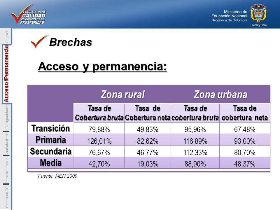 Fuente: MEN 2009 Acceso y permanencia: Brechas I I I Acceso /Permanencia Cobertura ES Primera Infancia Analfabetismo Desigualdades Acceso /Permanencia