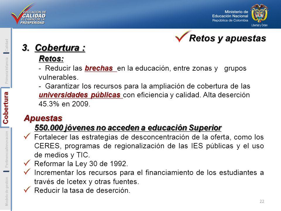 I Cobertura Modelo de gestión Pertinencia/Innovación Cobertura Primera Infancia Calidad I Retos y apuestas Apuestas 550.000 jóvenes no acceden a educa