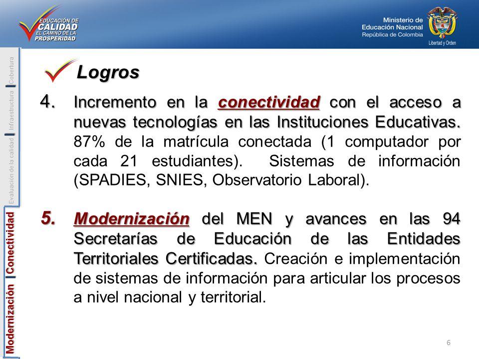 4. Incremento en la conectividad con el acceso a nuevas tecnologías en las Instituciones Educativas. 4. Incremento en la conectividad con el acceso a