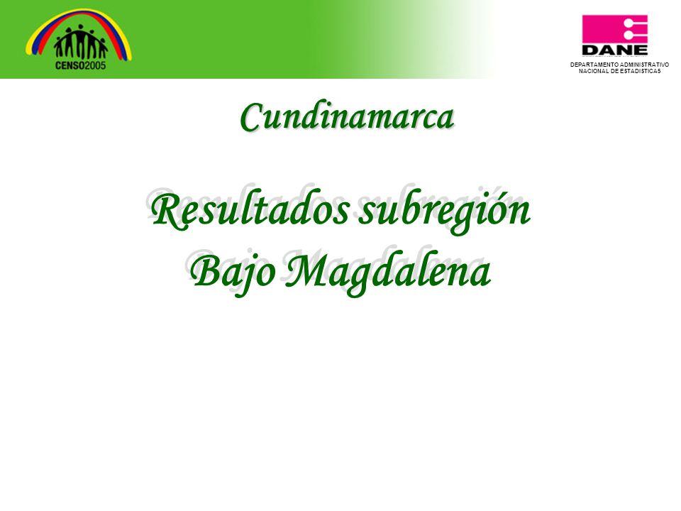 DEPARTAMENTO ADMINISTRATIVO NACIONAL DE ESTADISTICA5 Resultados subregión Bajo Magdalena Resultados subregión Bajo Magdalena Cundinamarca