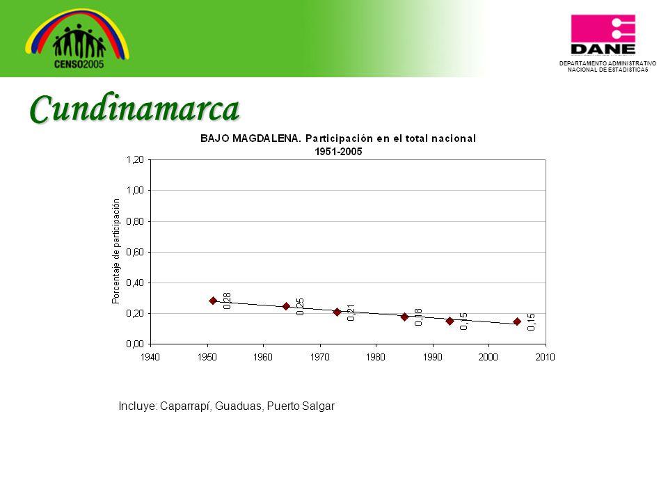 DEPARTAMENTO ADMINISTRATIVO NACIONAL DE ESTADISTICA5 Cundinamarca Incluye: Caparrapí, Guaduas, Puerto Salgar