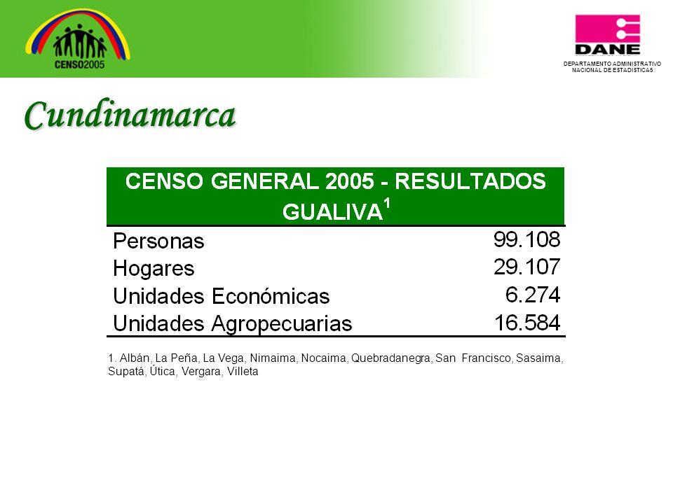 DEPARTAMENTO ADMINISTRATIVO NACIONAL DE ESTADISTICA5 1.