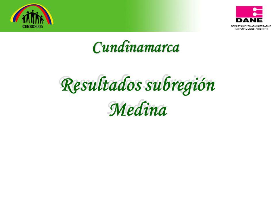 DEPARTAMENTO ADMINISTRATIVO NACIONAL DE ESTADISTICA5 Resultados subregión Medina Resultados subregión Medina Cundinamarca