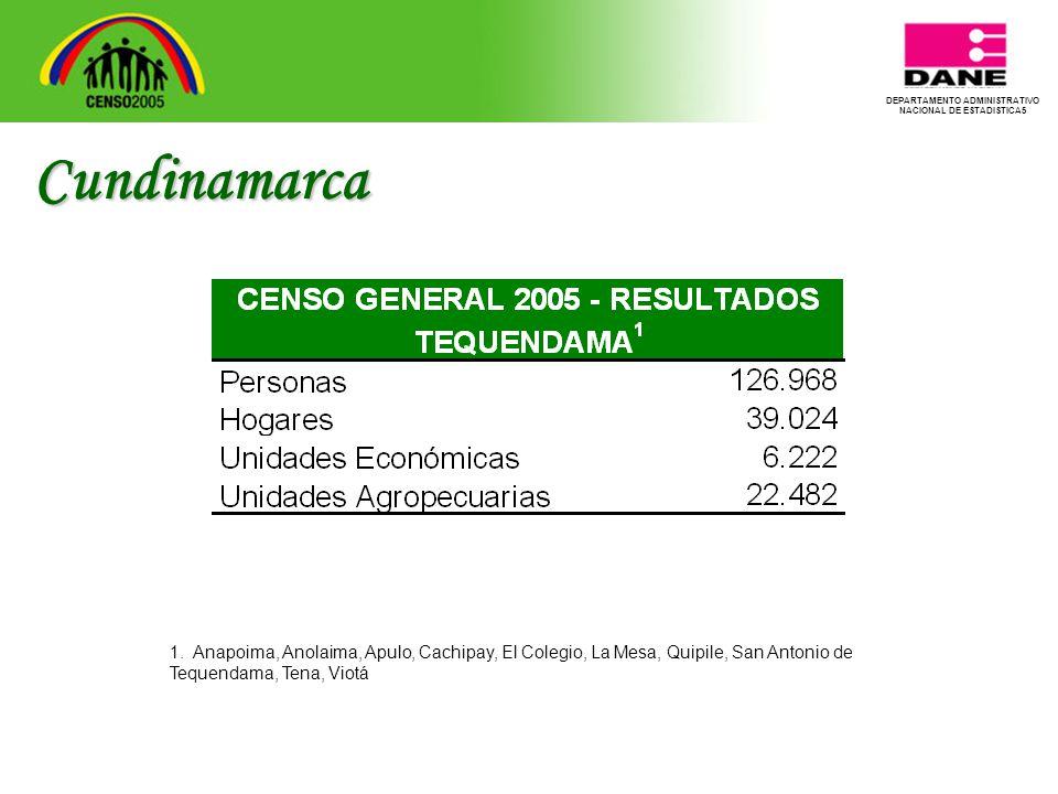 DEPARTAMENTO ADMINISTRATIVO NACIONAL DE ESTADISTICA5 Cundinamarca 1.
