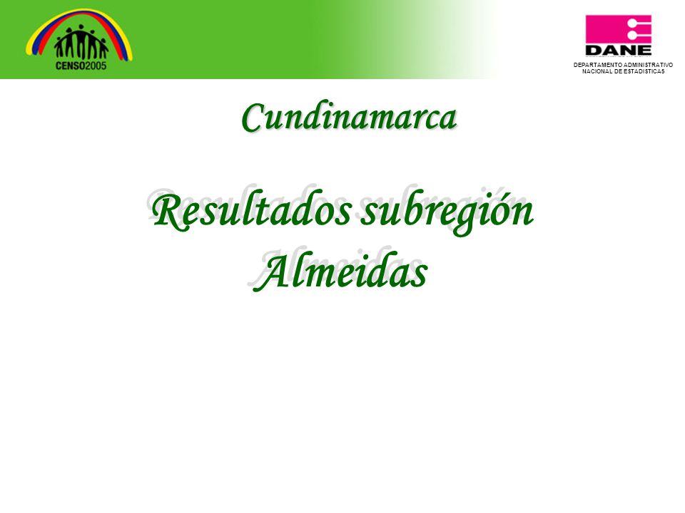 Resultados subregión Almeidas Resultados subregión Almeidas Cundinamarca