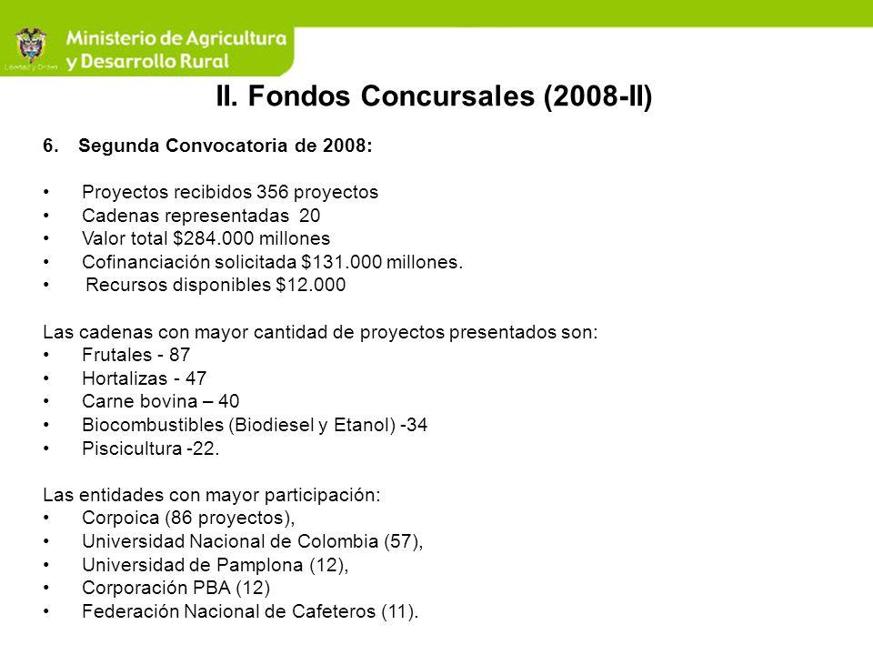 II. Fondos Concursales (2008-II) 6.Segunda Convocatoria de 2008: Proyectos recibidos 356 proyectos Cadenas representadas 20 Valor total $284.000 millo