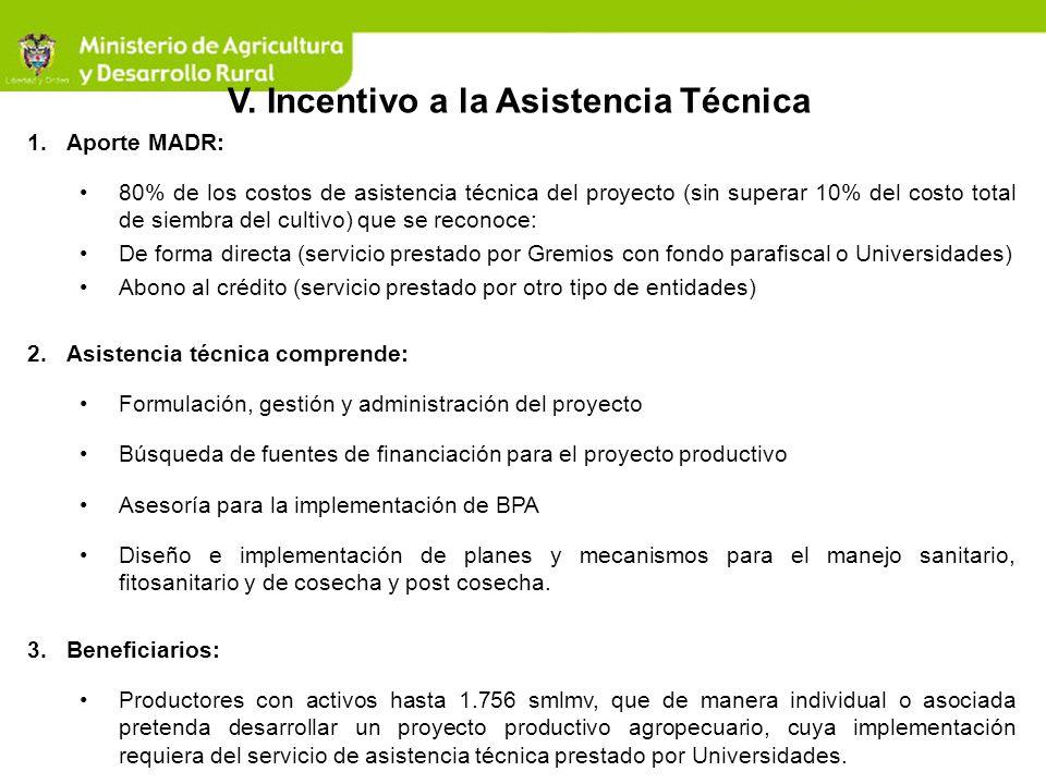 1.Aporte MADR: 80% de los costos de asistencia técnica del proyecto (sin superar 10% del costo total de siembra del cultivo) que se reconoce: De forma