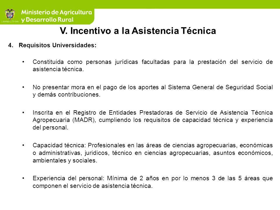4.Requisitos Universidades: Constituida como personas jurídicas facultadas para la prestación del servicio de asistencia técnica. No presentar mora en
