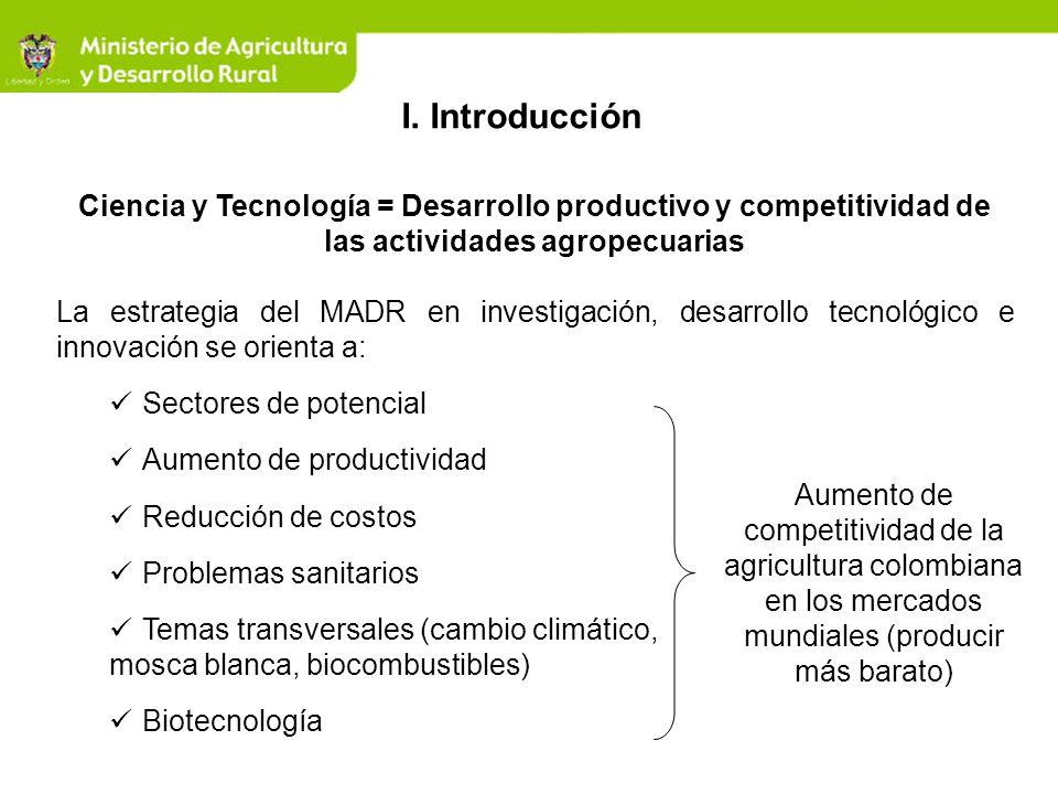 I. Introducción Ciencia y Tecnología = Desarrollo productivo y competitividad de las actividades agropecuarias La estrategia del MADR en investigación