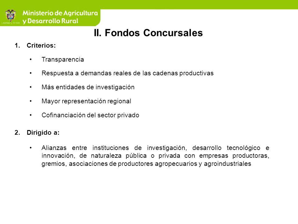 II. Fondos Concursales 1.Criterios: Transparencia Respuesta a demandas reales de las cadenas productivas Más entidades de investigación Mayor represen