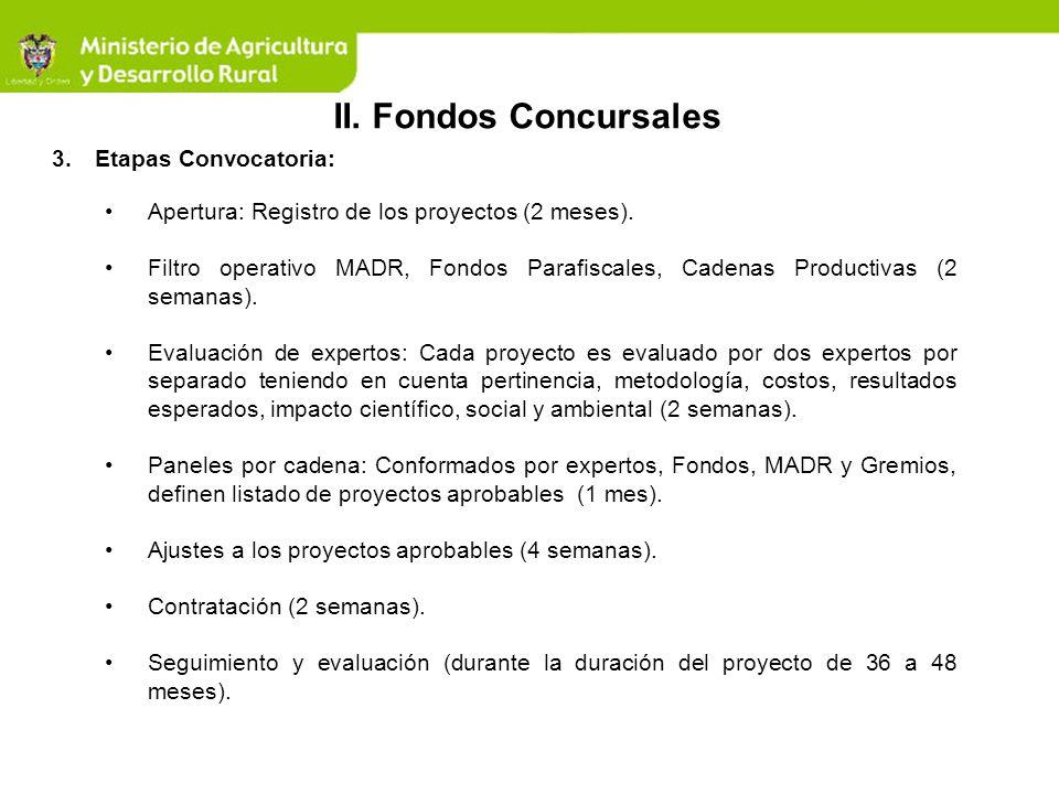 II. Fondos Concursales 3.Etapas Convocatoria: Apertura: Registro de los proyectos (2 meses). Filtro operativo MADR, Fondos Parafiscales, Cadenas Produ