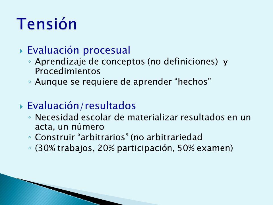 Evaluación procesual Aprendizaje de conceptos (no definiciones) y Procedimientos Aunque se requiere de aprender hechos Evaluación/resultados Necesidad escolar de materializar resultados en un acta, un número Construir arbitrarios (no arbitrariedad (30% trabajos, 20% participación, 50% examen)