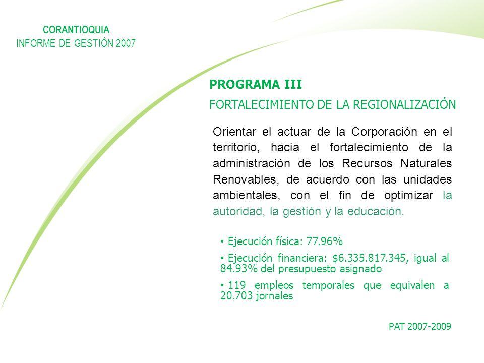 PAT 2007-2009 PROGRAMA III FORTALECIMIENTO DE LA REGIONALIZACIÓN Orientar el actuar de la Corporación en el territorio, hacia el fortalecimiento de la
