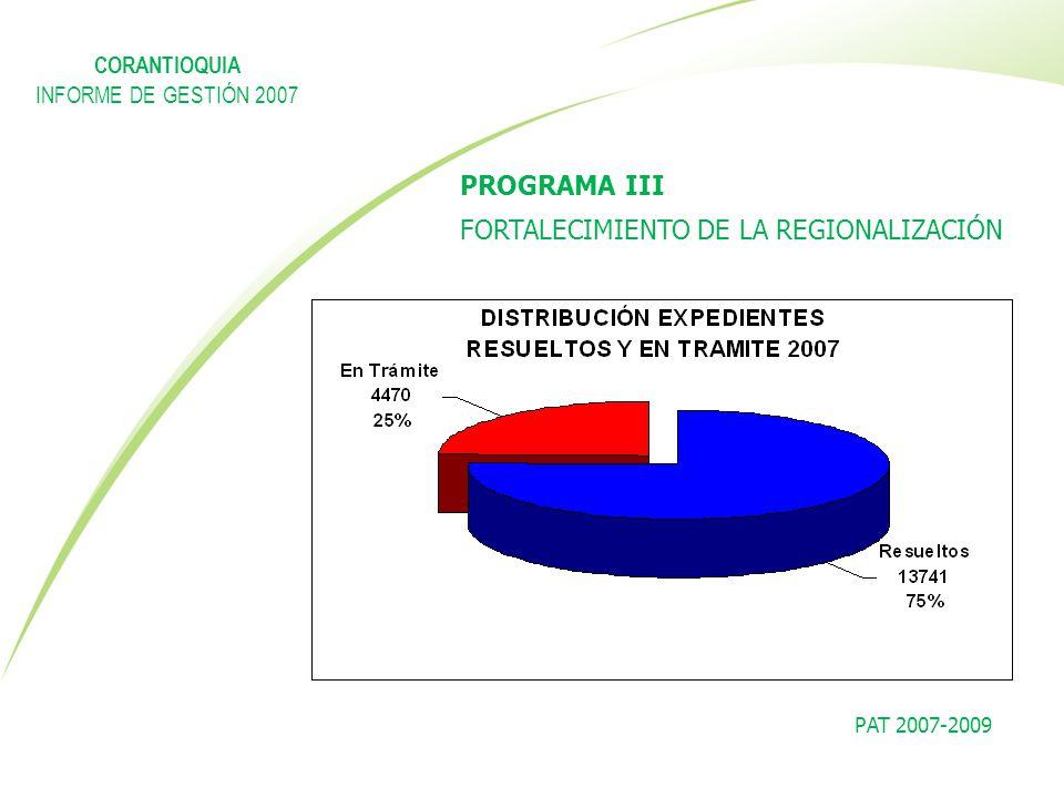 PROGRAMA III FORTALECIMIENTO DE LA REGIONALIZACIÓN PAT 2007-2009 CORANTIOQUIA INFORME DE GESTIÓN 2007