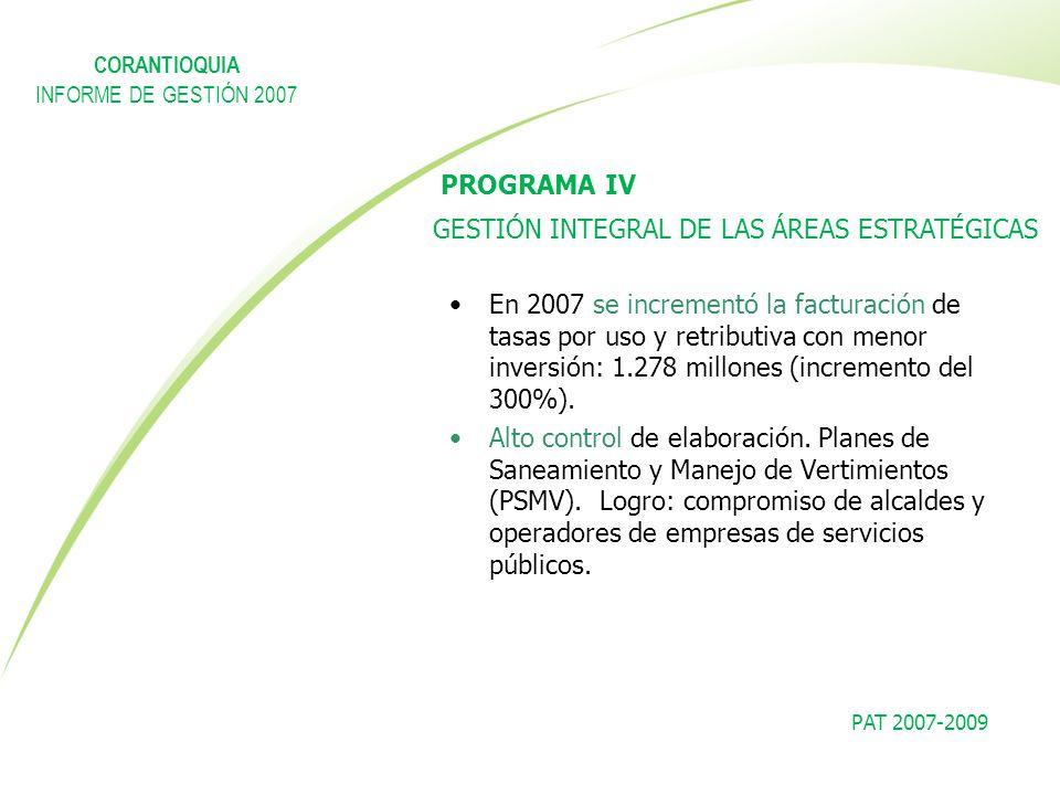 PAT 2007-2009 PROGRAMA IV GESTIÓN INTEGRAL DE LAS ÁREAS ESTRATÉGICAS En 2007 se incrementó la facturación de tasas por uso y retributiva con menor inv