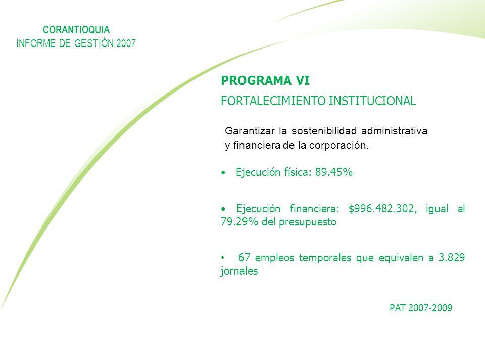 PROGRAMA VI FORTALECIMIENTO INSTITUCIONAL PAT 2007-2009 Garantizar la sostenibilidad administrativa y financiera de la corporación. Ejecución física: