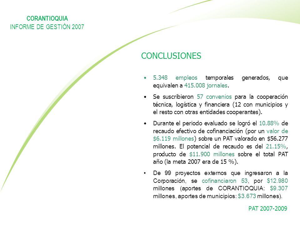 CONCLUSIONES 5.348 empleos temporales generados, que equivalen a 415.008 jornales. Se suscribieron 57 convenios para la cooperación técnica, logística
