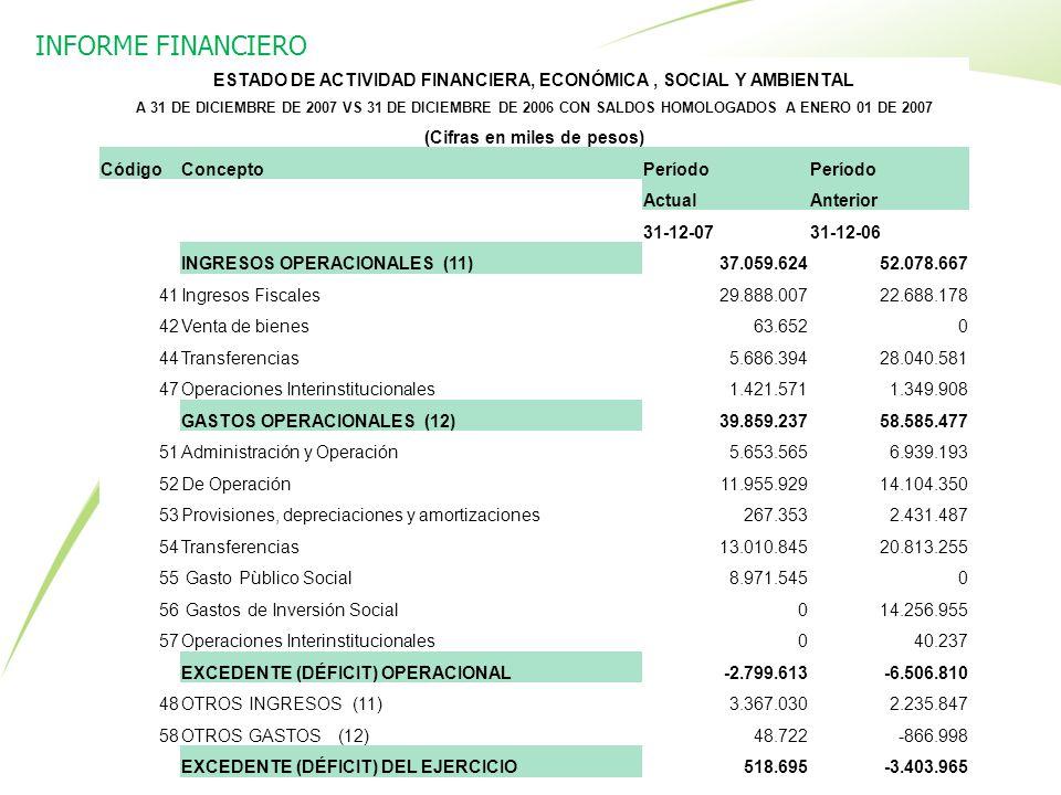 ESTADO DE ACTIVIDAD FINANCIERA, ECONÓMICA, SOCIAL Y AMBIENTAL A 31 DE DICIEMBRE DE 2007 VS 31 DE DICIEMBRE DE 2006 CON SALDOS HOMOLOGADOS A ENERO 01 D