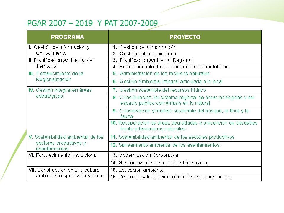 PROGRAMA IV GESTIÓN INTEGRAL DE LAS ÁREAS ESTRATÉGICAS PAT 2007-2009 Conservar el patrimonio natural presente en la jurisdicción, para la generación de bienes y servicios ambientales.