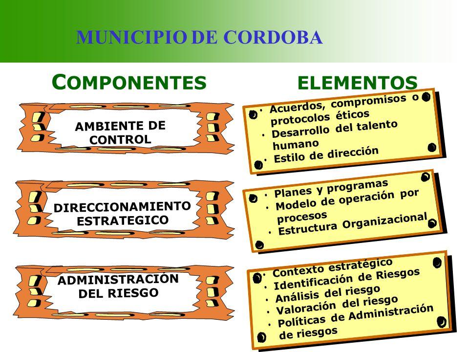 MUNICIPIO DE CORDOBA C OMPONENTES ELEMENTOS AMBIENTE DE CONTROL DIRECCIONAMIENTO ESTRATEGICO ADMINISTRACIÓN DEL RIESGO Acuerdos, compromisos o protoco
