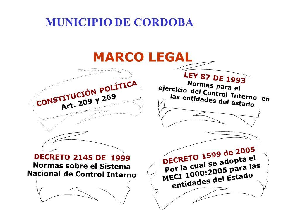 MUNICIPIO DE CORDOBA MARCO LEGAL CONSTITUCIÓN POLÍTICA Art. 209 y 269 LEY 87 DE 1993 Normas para el ejercicio del Control Interno en las entidades del