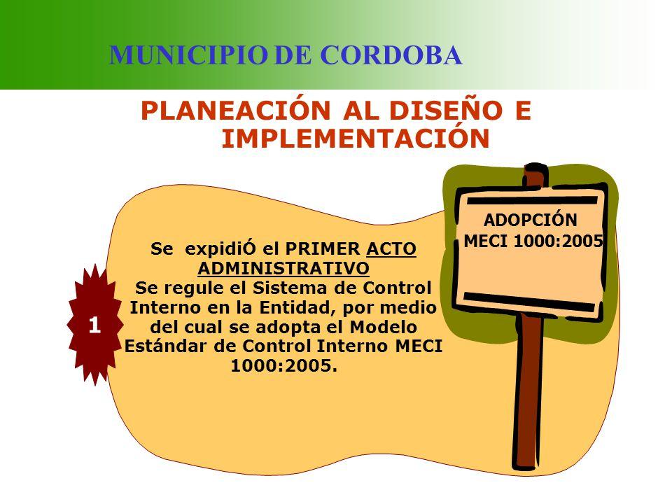 MUNICIPIO DE CORDOBA MECI 1000:2005 COMPONENTESELEMENTOS 1.