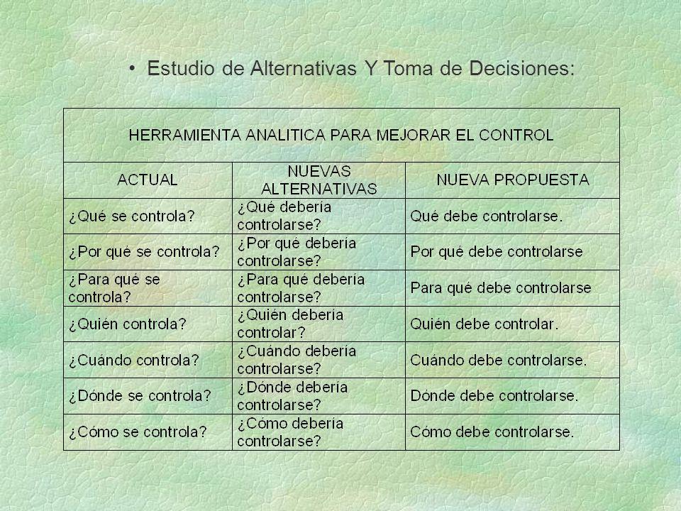 MODELO BÁSICO DEL PROCESO DE CONTROL Sí No