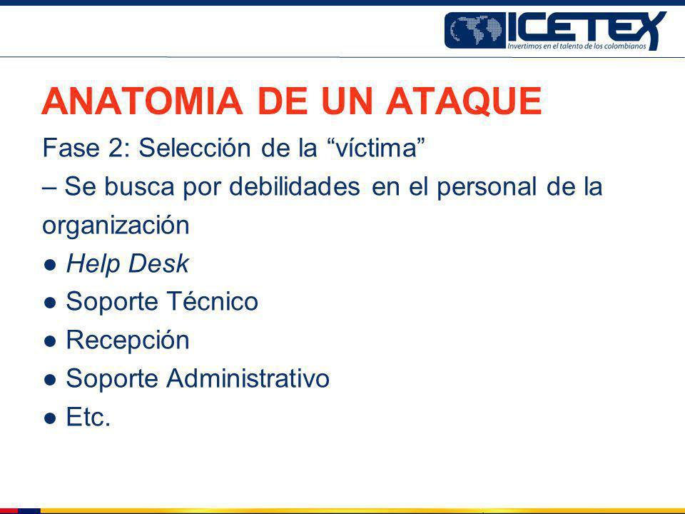 ANATOMIA DE UN ATAQUE Fase 2: Selección de la víctima – Se busca por debilidades en el personal de la organización Help Desk Soporte Técnico Recepción