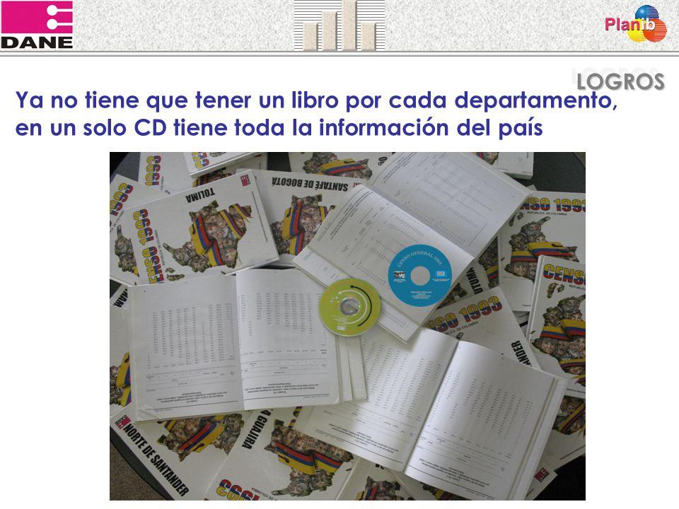 LOGROSLOGROS Ya no tiene que tener un libro por cada departamento, en un solo CD tiene toda la información del país