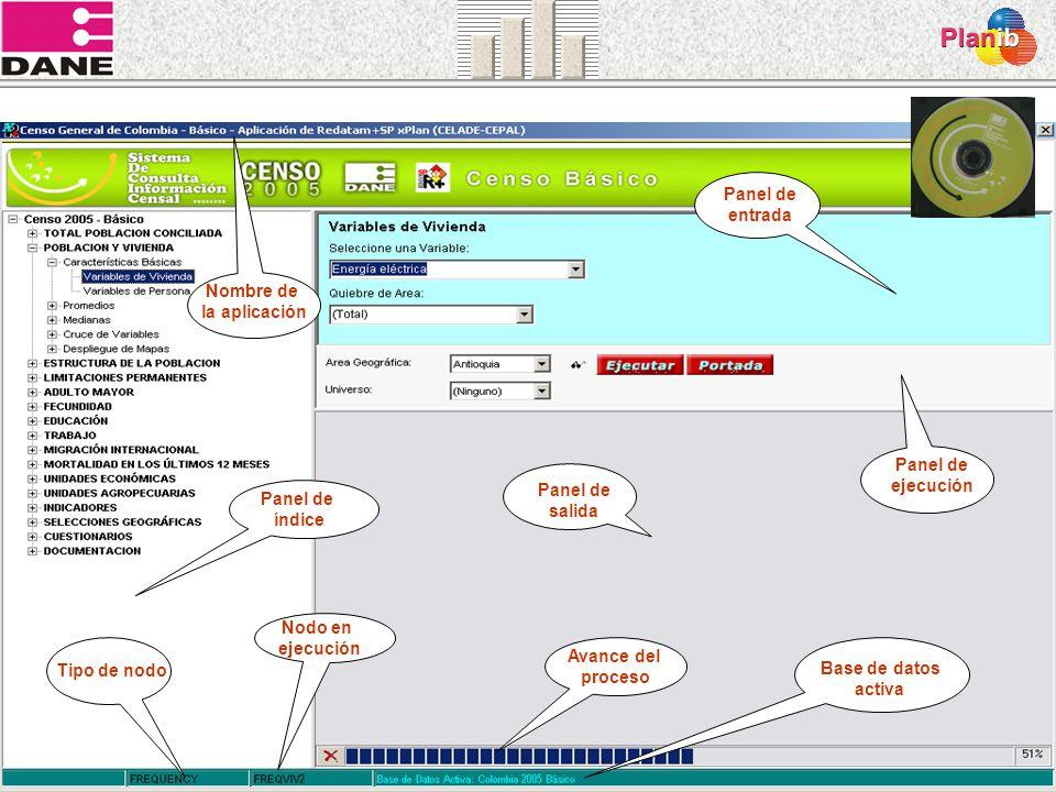Avance del proceso Nombre de la aplicación Panel de entrada Tipo de nodo Panel de índice Nodo en ejecución Panel de ejecución Base de datos activa Pan