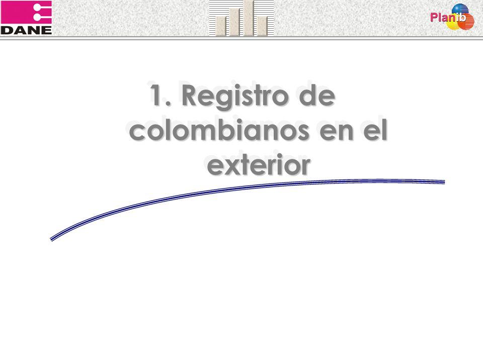 1. Registro de colombianos en el exterior