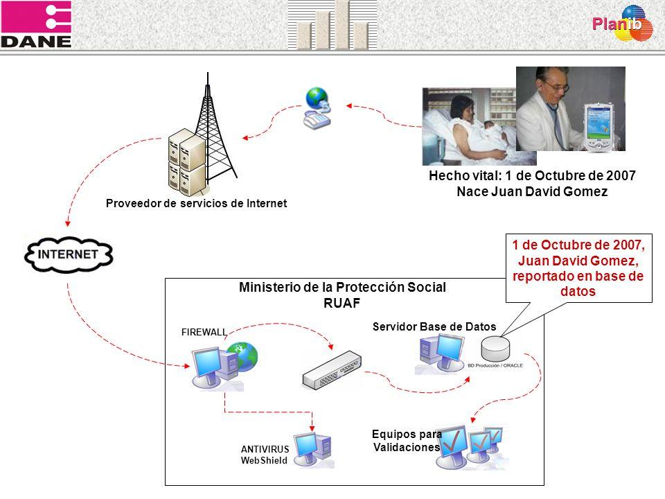 FIREWALL ANTIVIRUS WebShield Servidor Base de Datos Equipos para Validaciones Proveedor de servicios de Internet Ministerio de la Protección Social RU